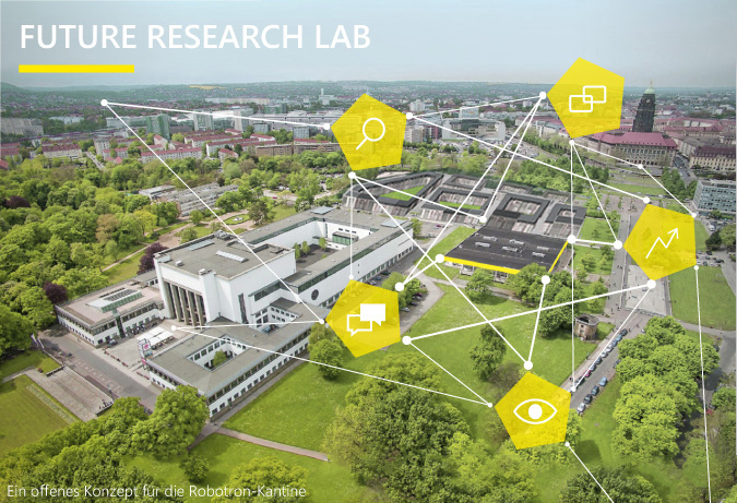Konzept Future Research Lab